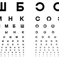 Как я Восстанавливал Свое Зрение  (Обновлено)
