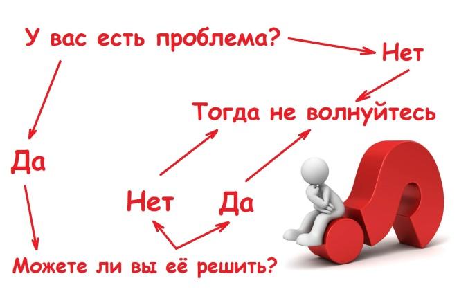%d0%ba%d0%b0%d0%ba-%d1%80%d0%b5%d1%88%d0%b0%d1%82%d1%8c-%d0%bf%d1%80%d0%be%d0%b1%d0%bb%d0%b5%d0%bc%d1%8b